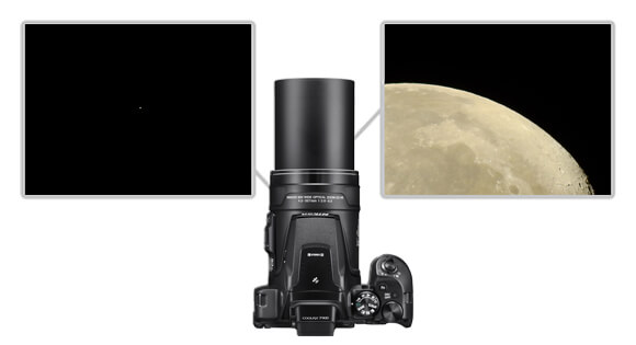 Nikon COOLPIX P900 | 83x Optical Zoom Digital Bridge Camera | UK
